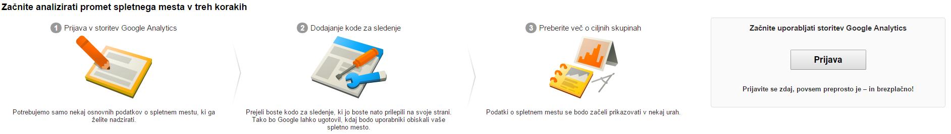 Prijava v nadzorno ploščo Google Analytics.